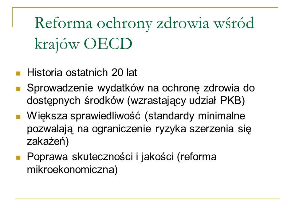 Reforma ochrony zdrowia wśród krajów OECD