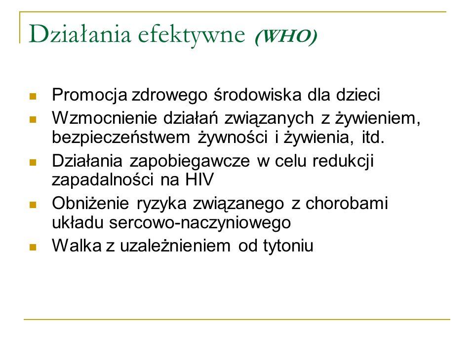 Działania efektywne (WHO)