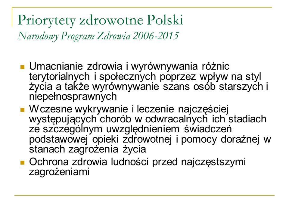 Priorytety zdrowotne Polski Narodowy Program Zdrowia 2006-2015