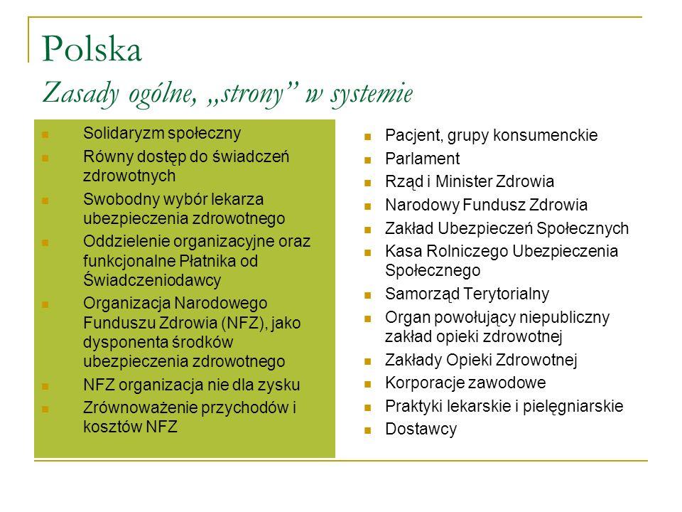 """Polska Zasady ogólne, """"strony w systemie"""