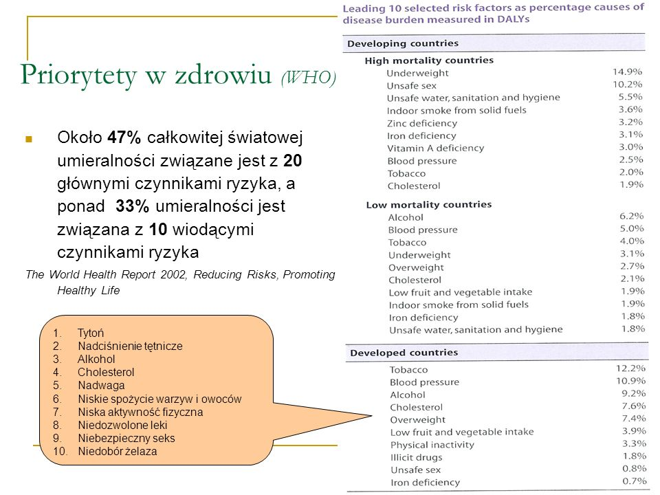 Priorytety w zdrowiu (WHO)