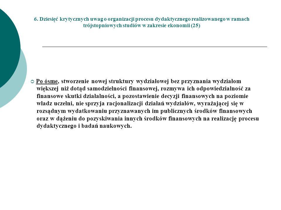 dydaktycznego i badań naukowych.