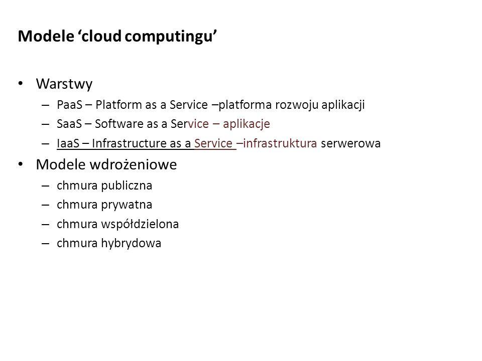 Modele 'cloud computingu'