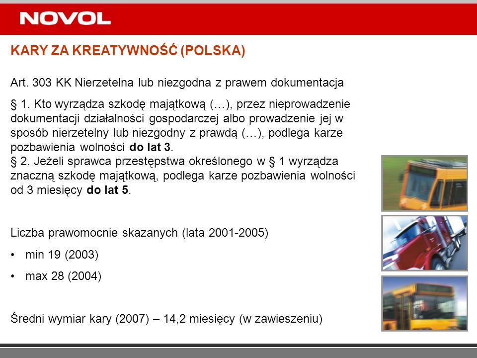 KARY ZA KREATYWNOŚĆ (POLSKA)