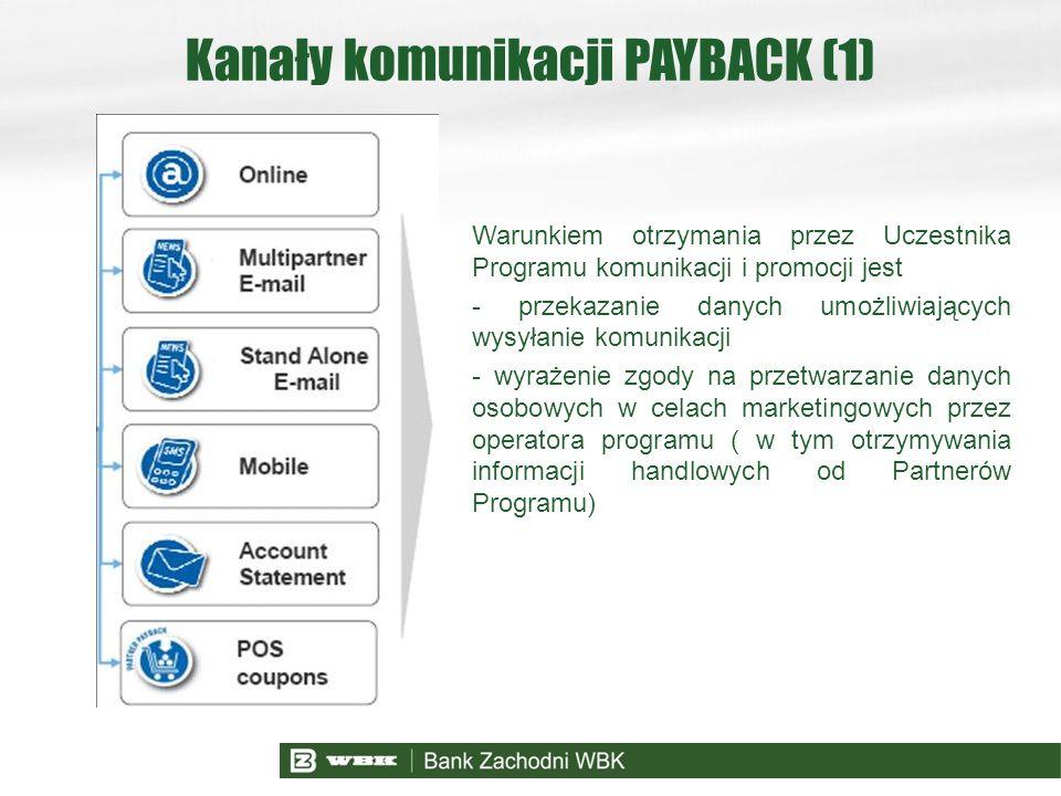Kanały komunikacji PAYBACK (1)