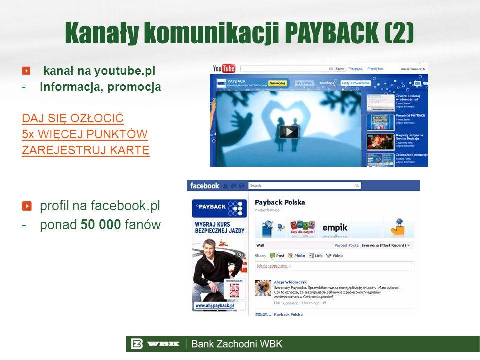 Kanały komunikacji PAYBACK (2)