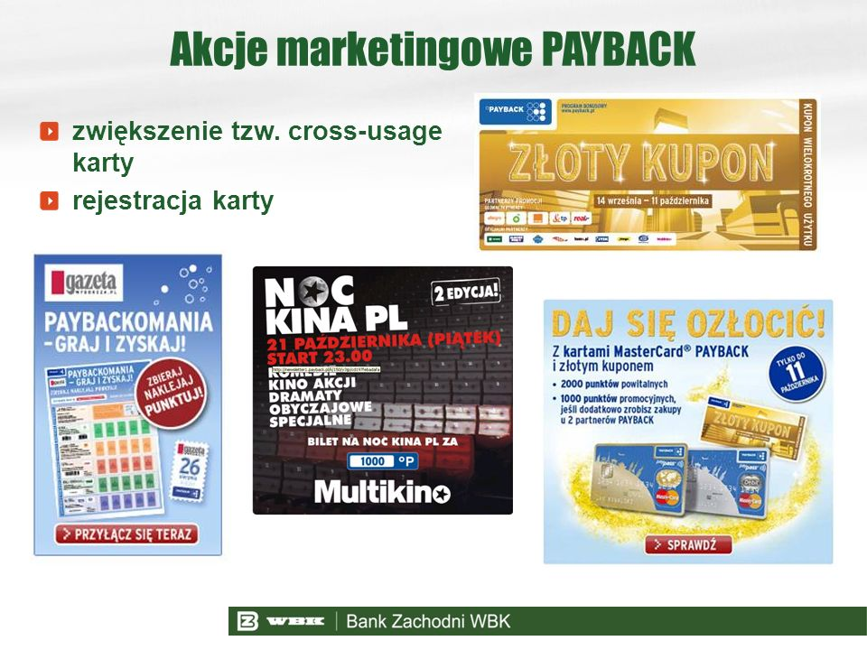 Akcje marketingowe PAYBACK