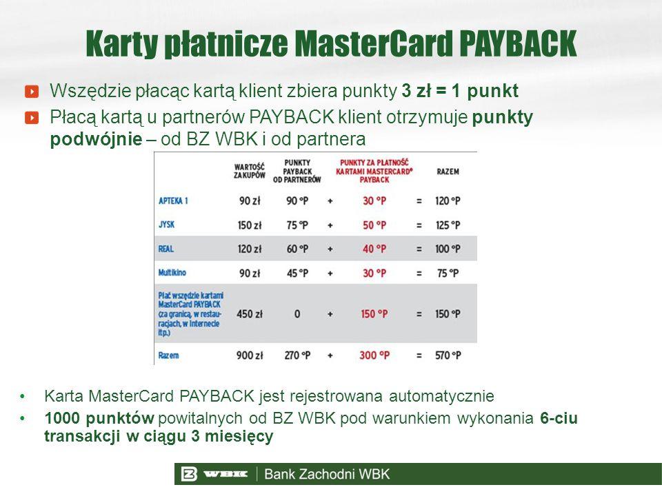 Karty płatnicze MasterCard PAYBACK