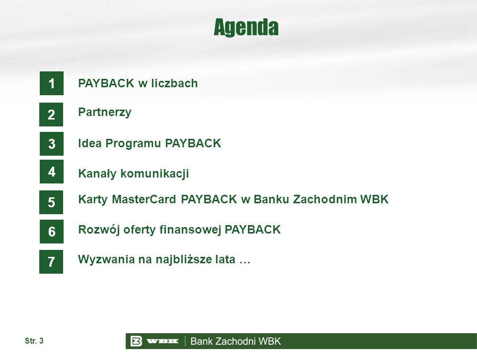 Agenda 1 2 3 4 5 6 7 PAYBACK w liczbach Partnerzy