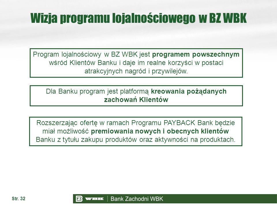 Wizja programu lojalnościowego w BZ WBK