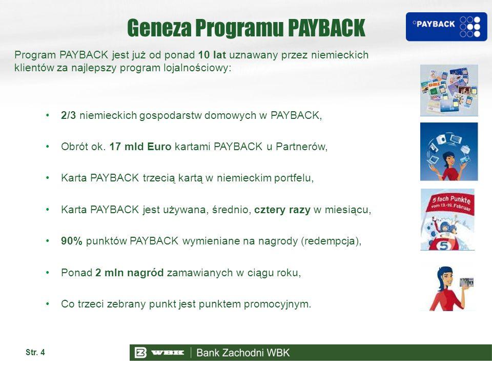 Geneza Programu PAYBACK