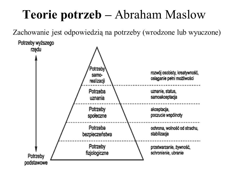 Teorie potrzeb – Abraham Maslow