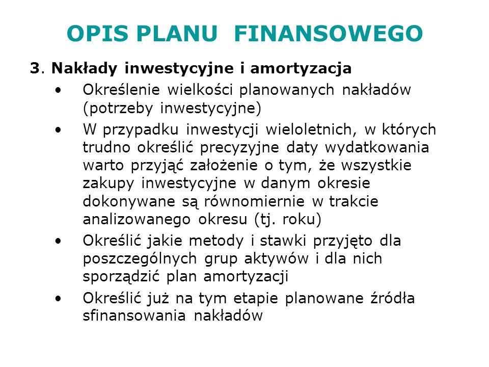 OPIS PLANU FINANSOWEGO