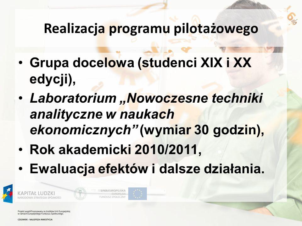 Realizacja programu pilotażowego