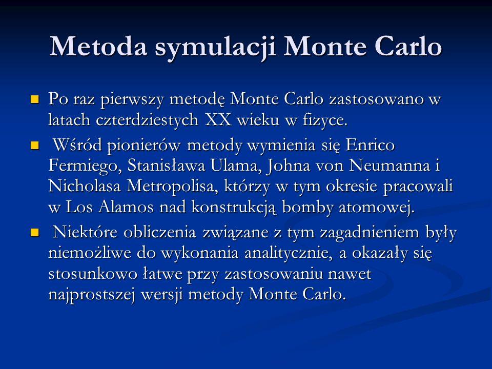 Metoda symulacji Monte Carlo