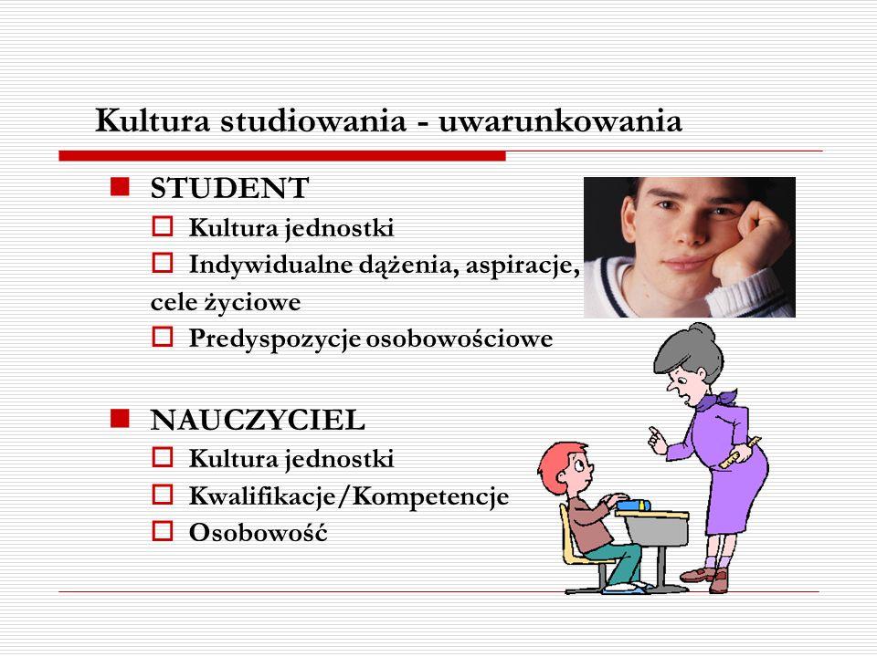 Kultura studiowania - uwarunkowania