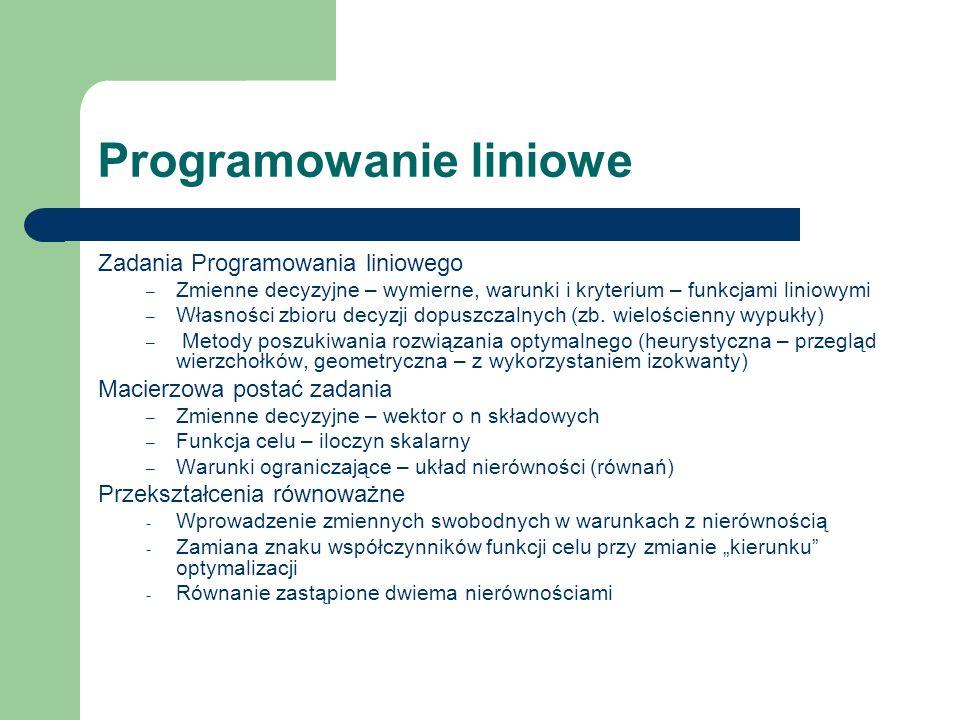 Programowanie liniowe