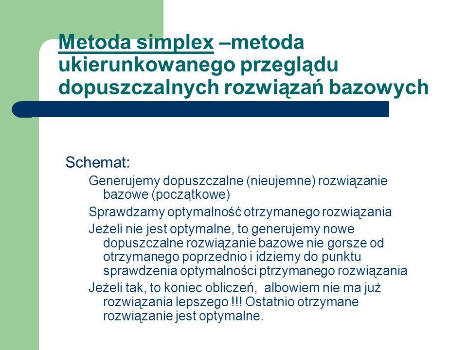 Metoda simplex –metoda ukierunkowanego przeglądu dopuszczalnych rozwiązań bazowych