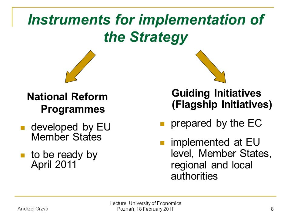 Instruments for implementation of the Strategy