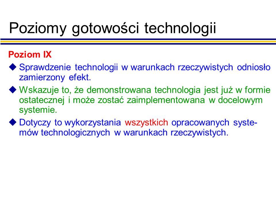Poziomy gotowości technologii