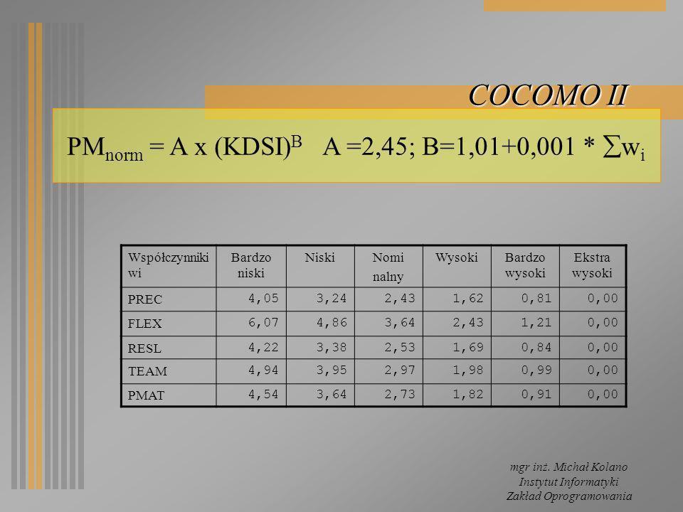 COCOMO II PMnorm = A x (KDSI)B A =2,45; B=1,01+0,001 * wi
