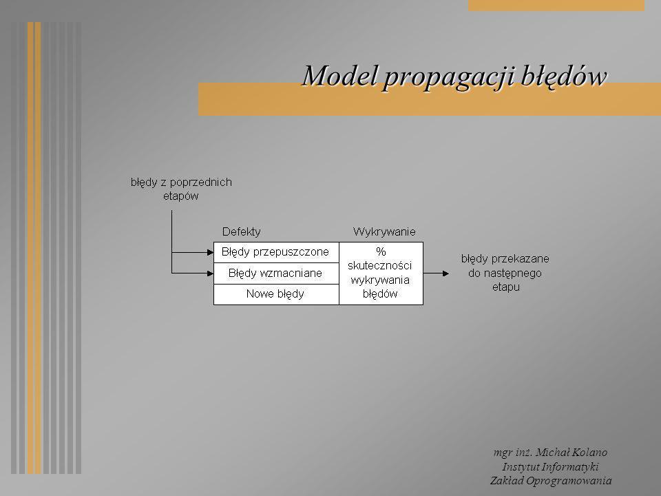Model propagacji błędów