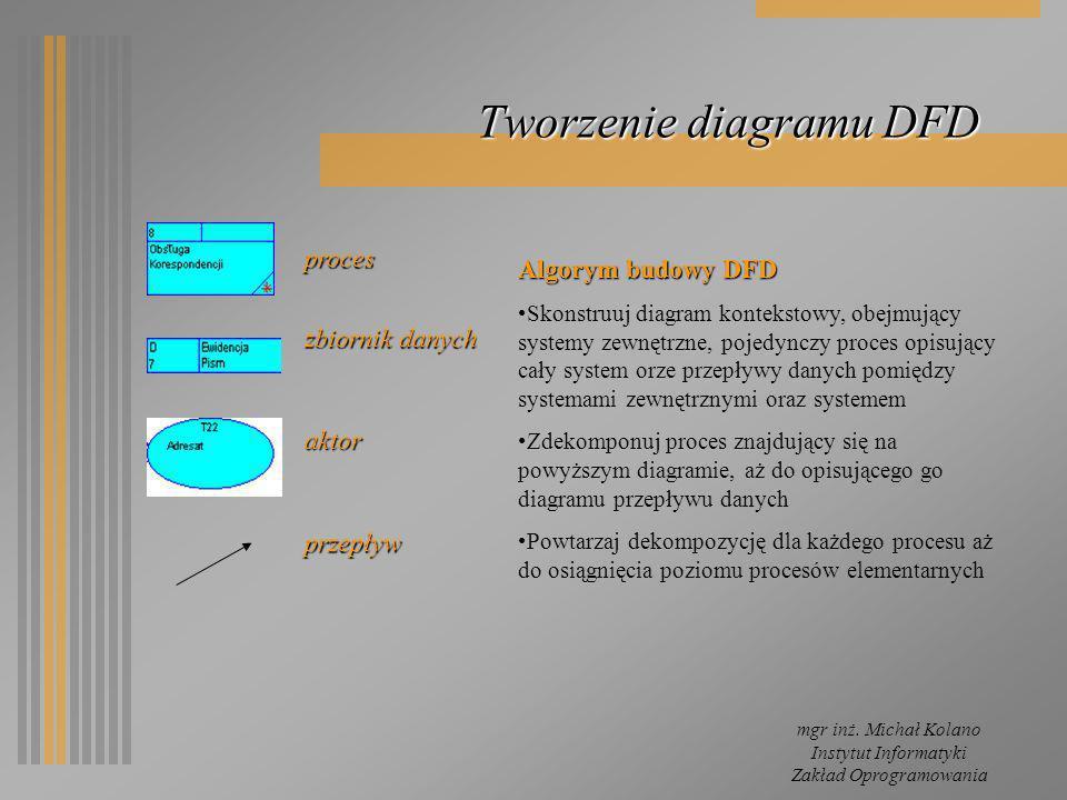 Tworzenie diagramu DFD