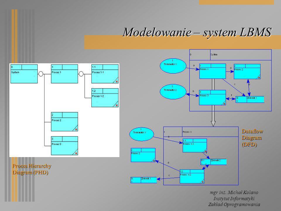 Modelowanie – system LBMS