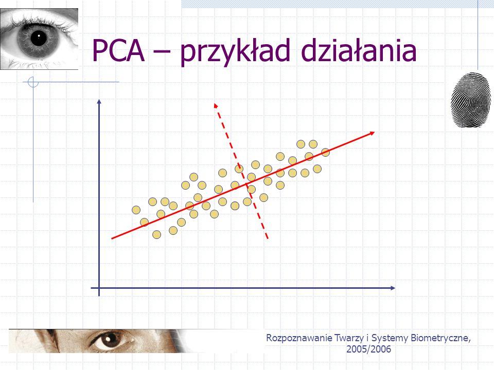 PCA – przykład działania