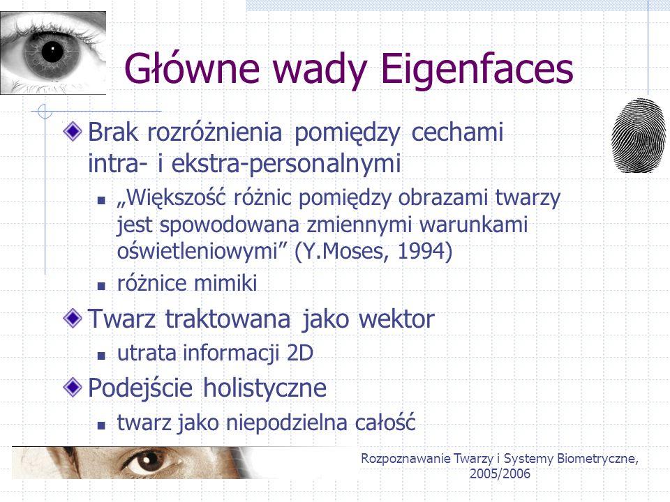 Główne wady Eigenfaces