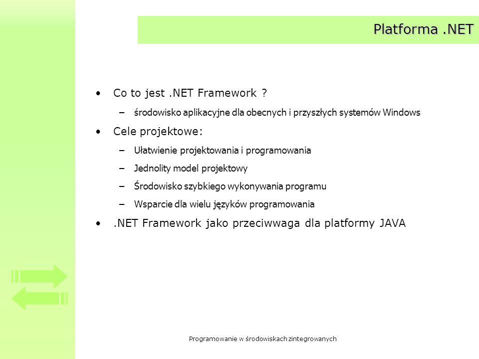 Platforma .NET Co to jest .NET Framework Cele projektowe: