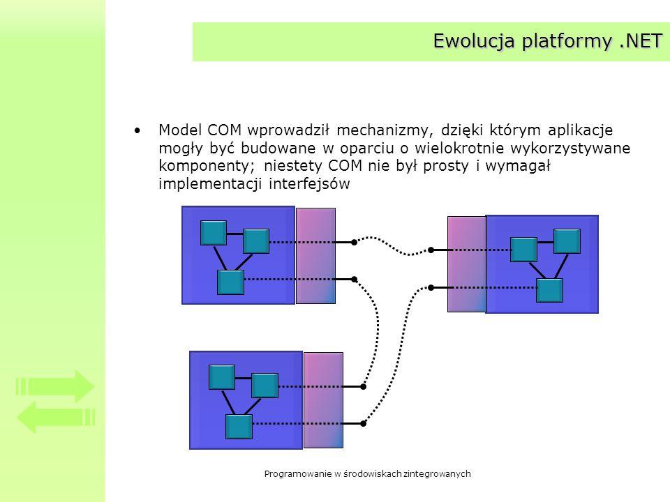 Ewolucja platformy .NET