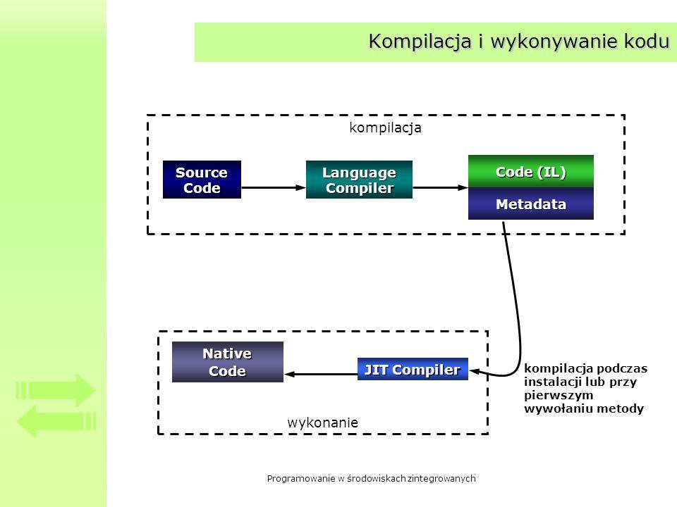 Kompilacja i wykonywanie kodu