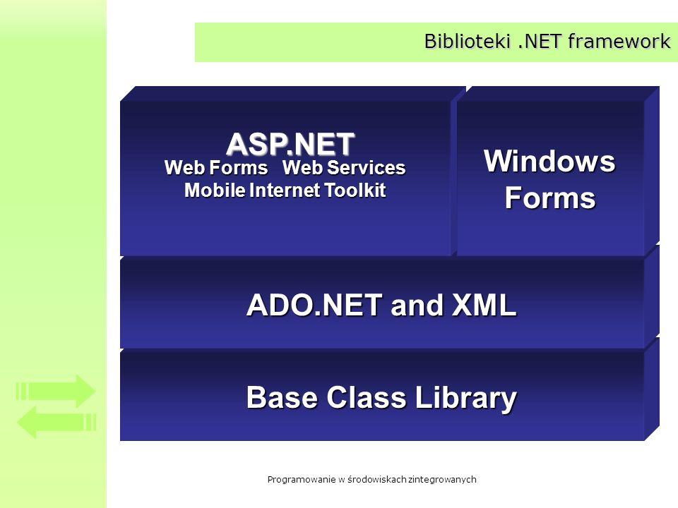 Biblioteki .NET framework