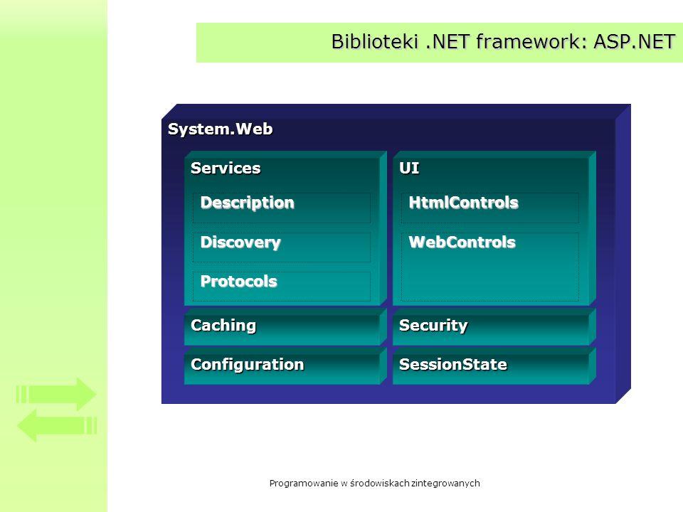 Biblioteki .NET framework: ASP.NET