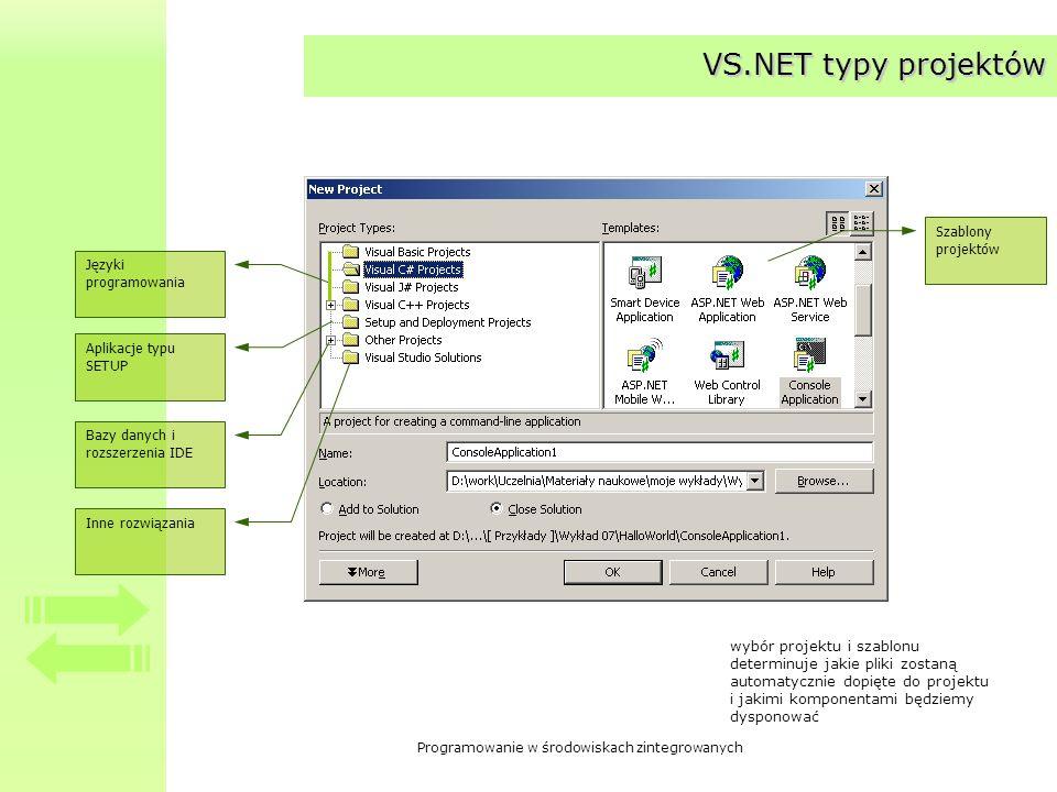 VS.NET typy projektów Szablony projektów Języki programowania
