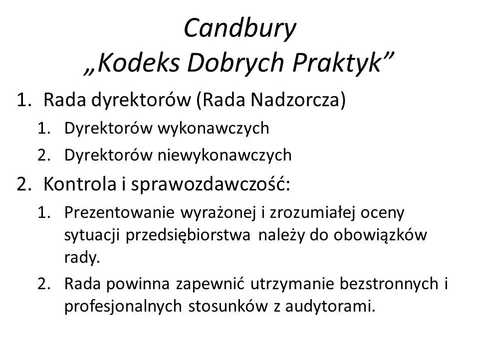 "Candbury ""Kodeks Dobrych Praktyk"