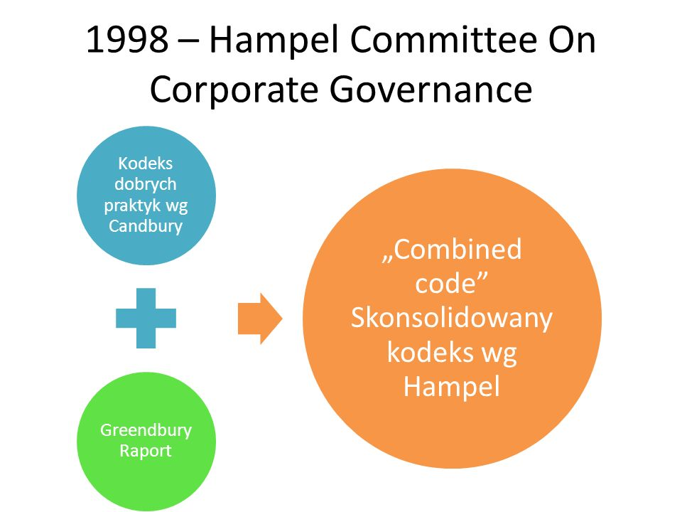 1998 – Hampel Committee On Corporate Governance
