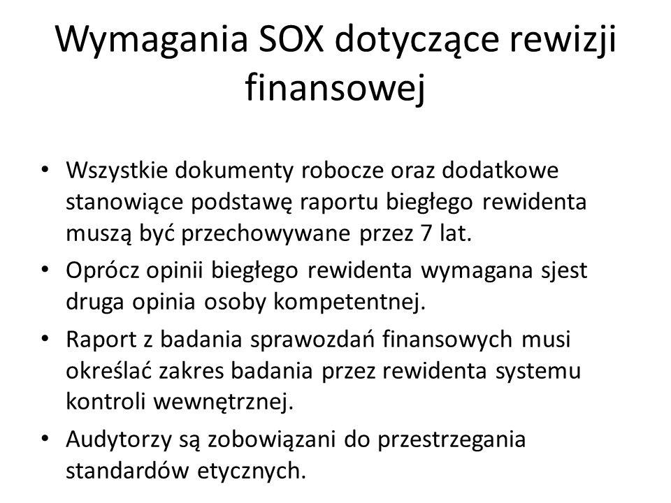 Wymagania SOX dotyczące rewizji finansowej
