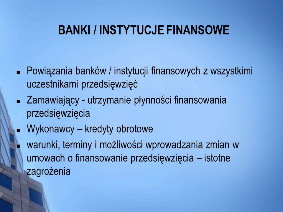 BANKI / INSTYTUCJE FINANSOWE