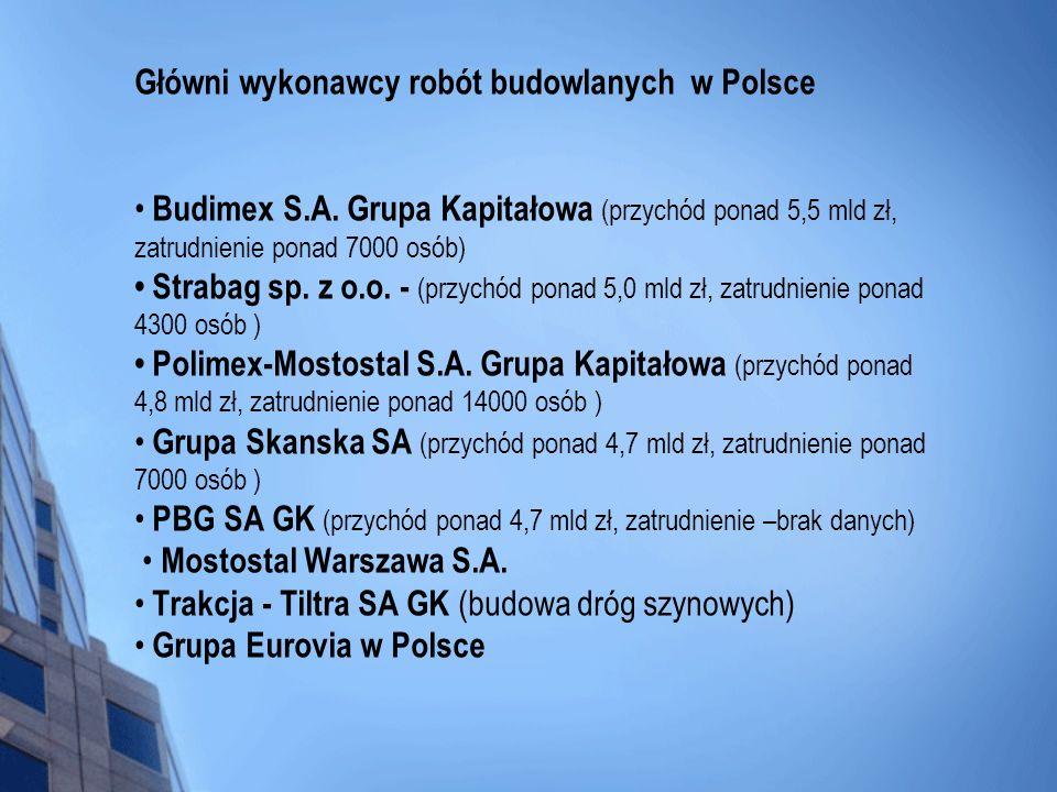 Główni wykonawcy robót budowlanych w Polsce • Budimex S. A