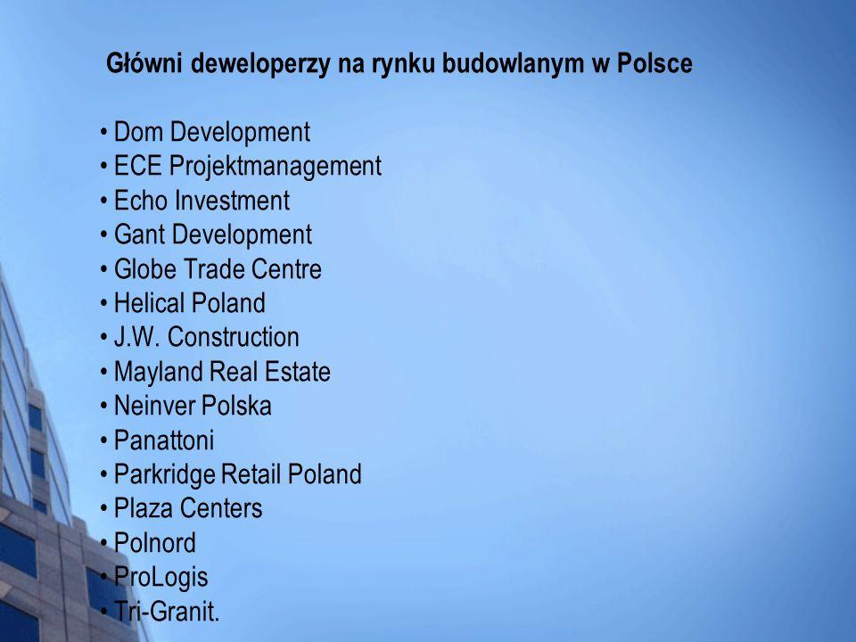 Główni deweloperzy na rynku budowlanym w Polsce • Dom Development • ECE Projektmanagement • Echo Investment • Gant Development • Globe Trade Centre • Helical Poland • J.W.