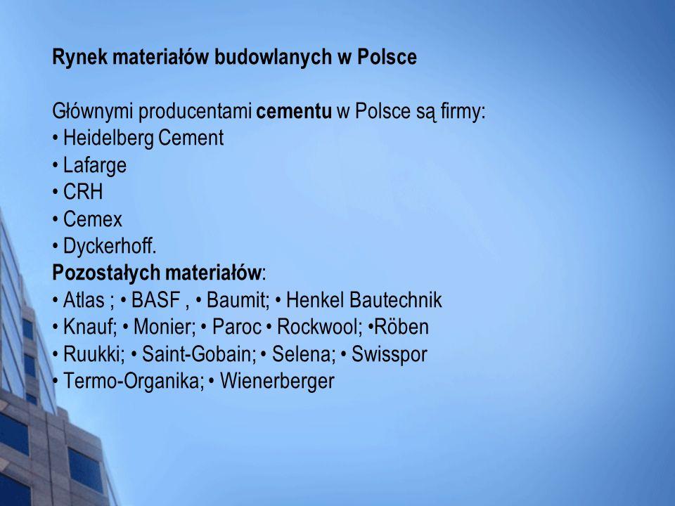 Rynek materiałów budowlanych w Polsce Głównymi producentami cementu w Polsce są firmy: • Heidelberg Cement • Lafarge • CRH • Cemex • Dyckerhoff.