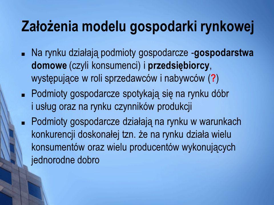 Założenia modelu gospodarki rynkowej
