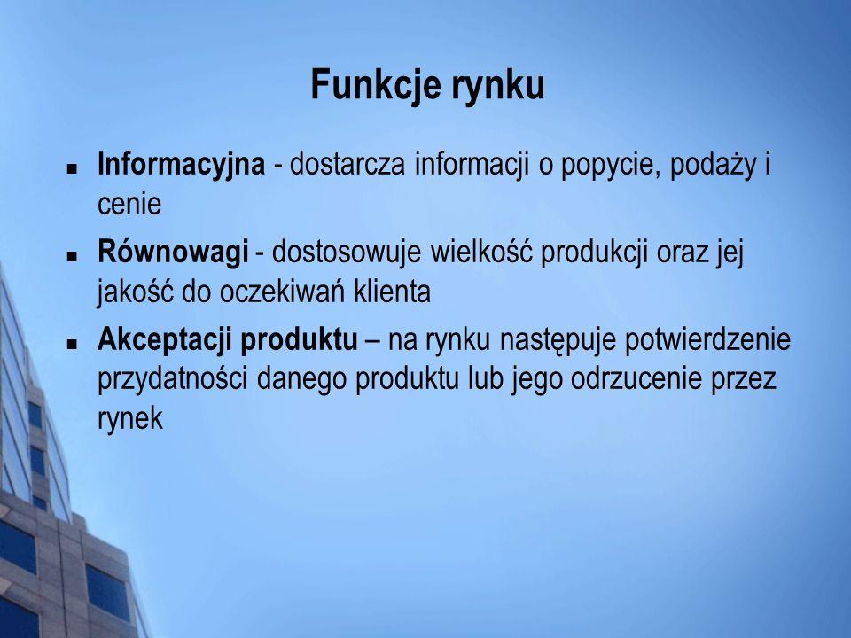 Funkcje rynku Informacyjna - dostarcza informacji o popycie, podaży i cenie.