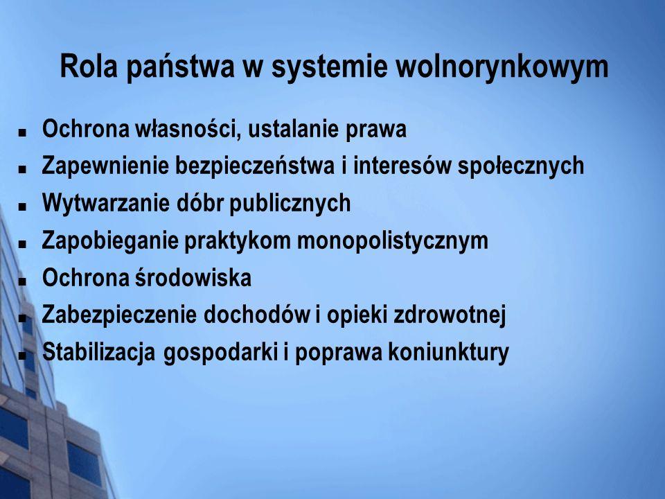 Rola państwa w systemie wolnorynkowym