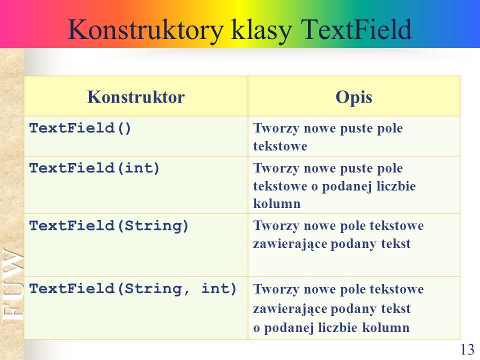 Konstruktory klasy TextField