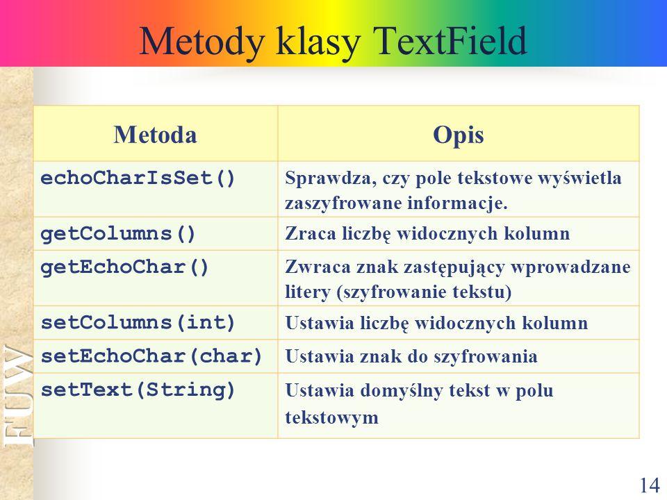 Metody klasy TextField