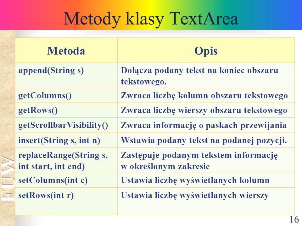 Metody klasy TextArea Metoda Opis append(String s)