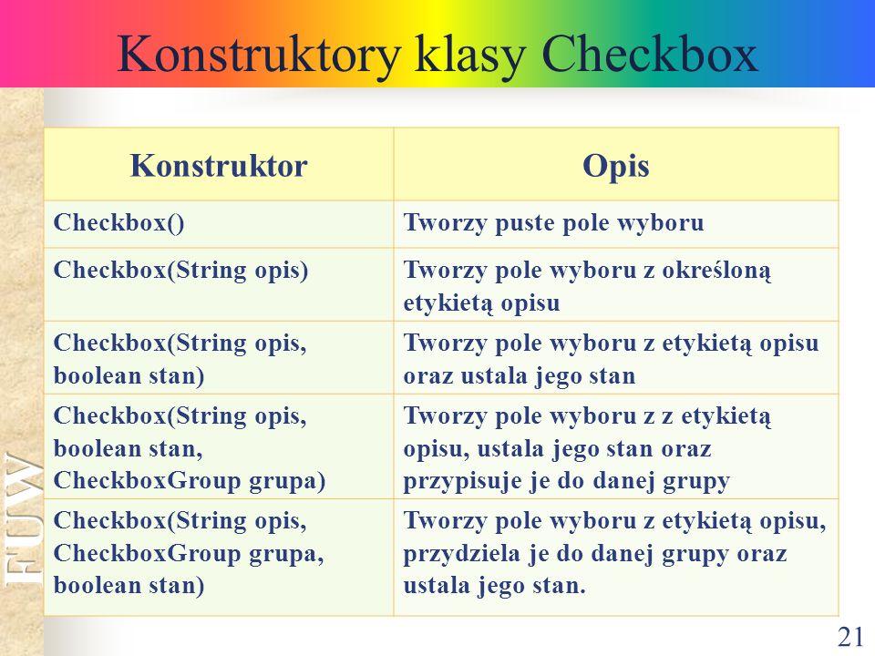 Konstruktory klasy Checkbox